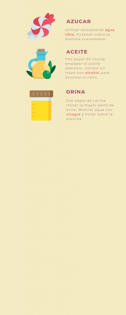 Infografia Manchas alfombras 2